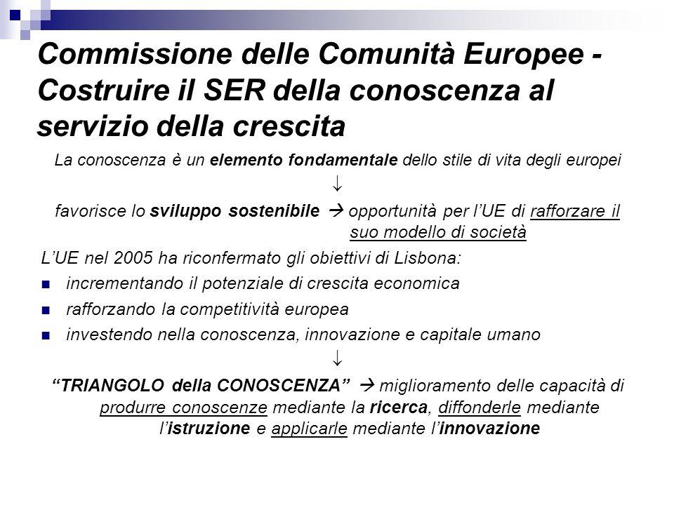 Commissione delle Comunità Europee - Costruire il SER della conoscenza al servizio della crescita