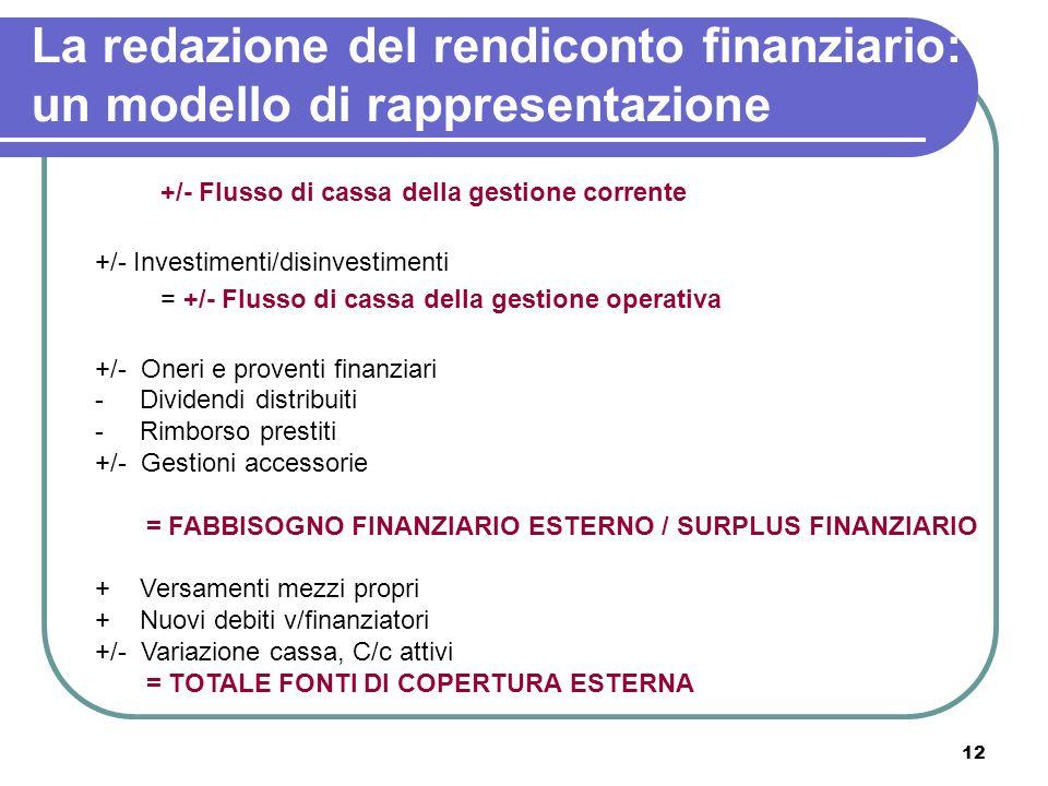 La redazione del rendiconto finanziario: un modello di rappresentazione