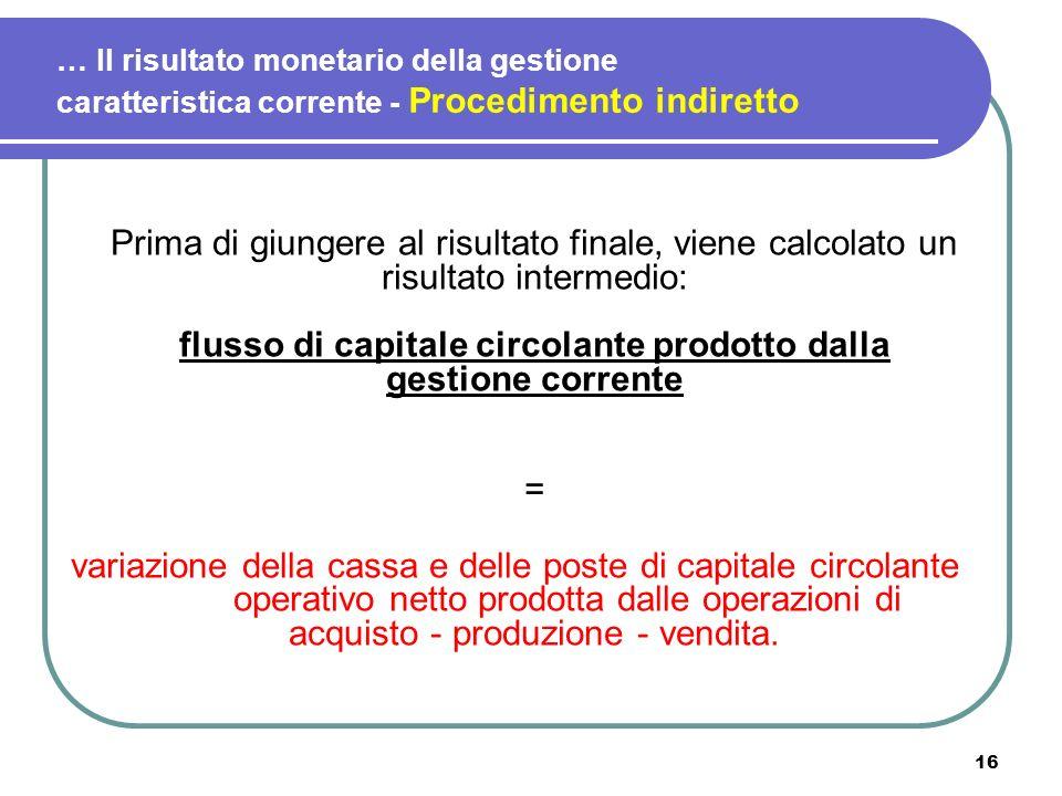 … Il risultato monetario della gestione caratteristica corrente - Procedimento indiretto