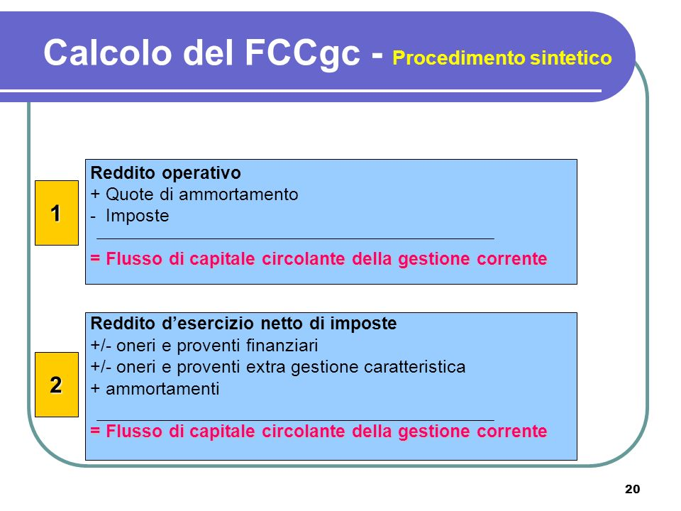Calcolo del FCCgc - Procedimento sintetico