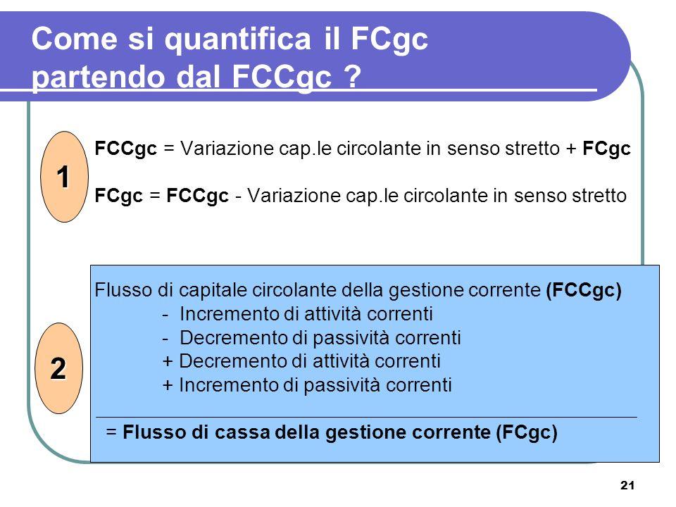 Come si quantifica il FCgc partendo dal FCCgc
