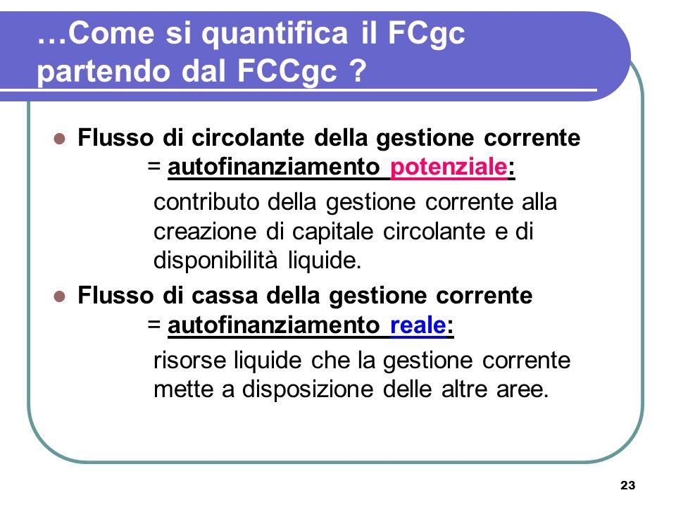 …Come si quantifica il FCgc partendo dal FCCgc