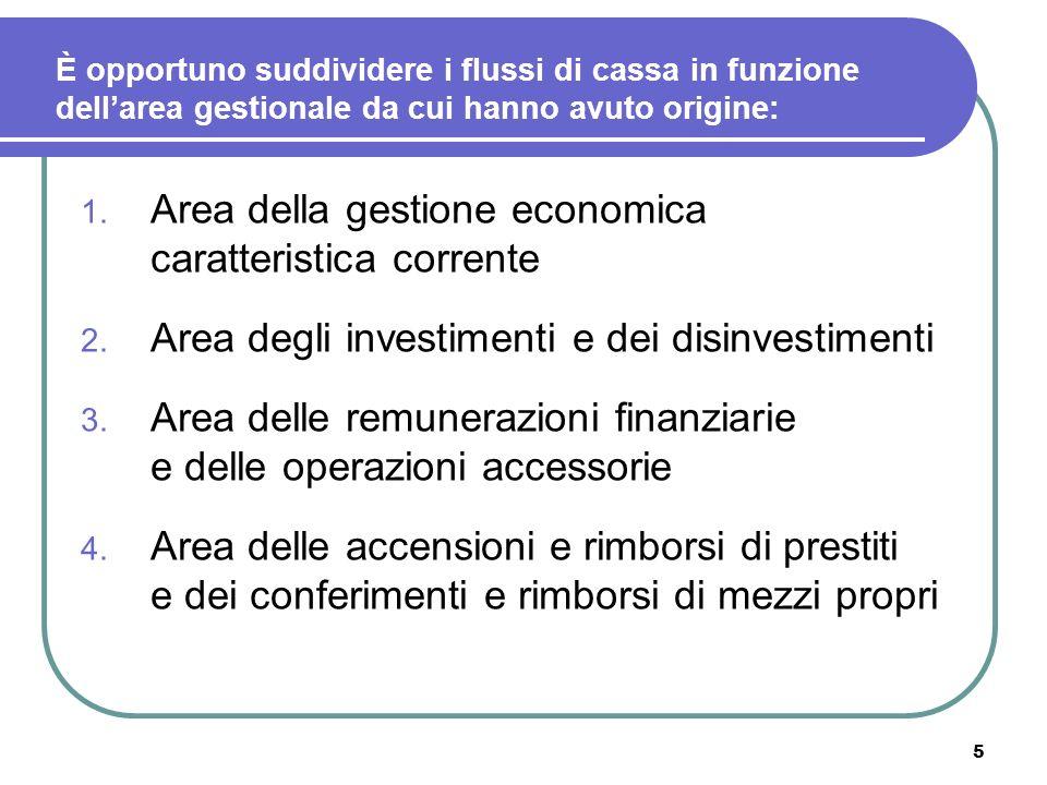 Area della gestione economica caratteristica corrente