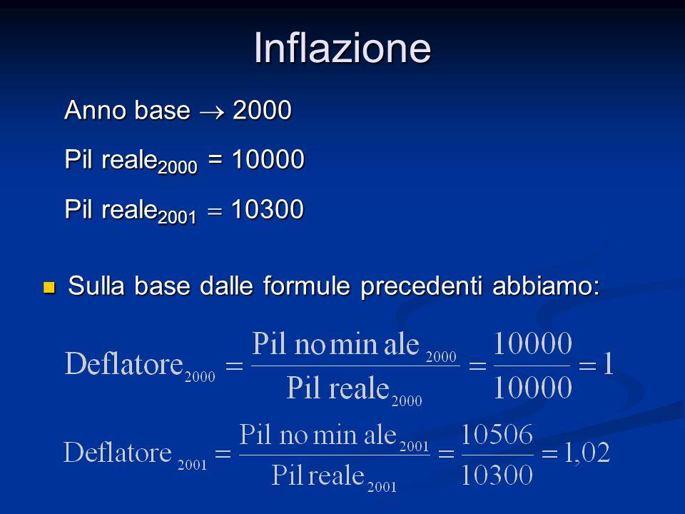 Inflazione Anno base  2000 Pil reale2000 = 10000
