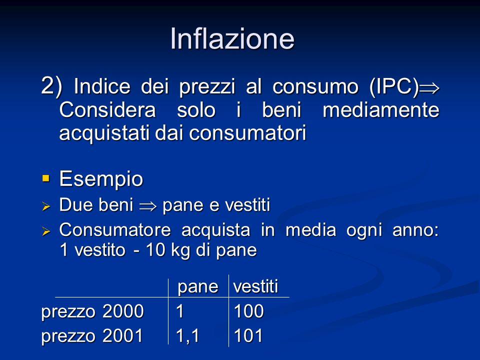 Inflazione 2) Indice dei prezzi al consumo (IPC) Considera solo i beni mediamente acquistati dai consumatori.
