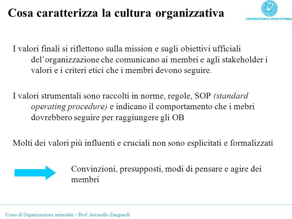 Cosa caratterizza la cultura organizzativa