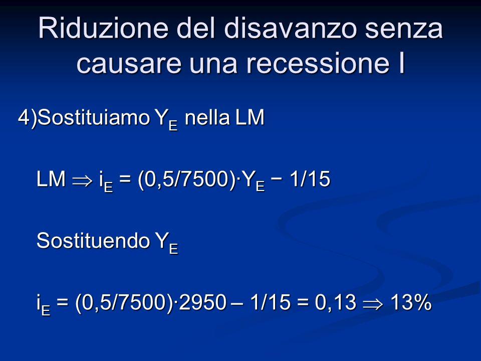 Riduzione del disavanzo senza causare una recessione I