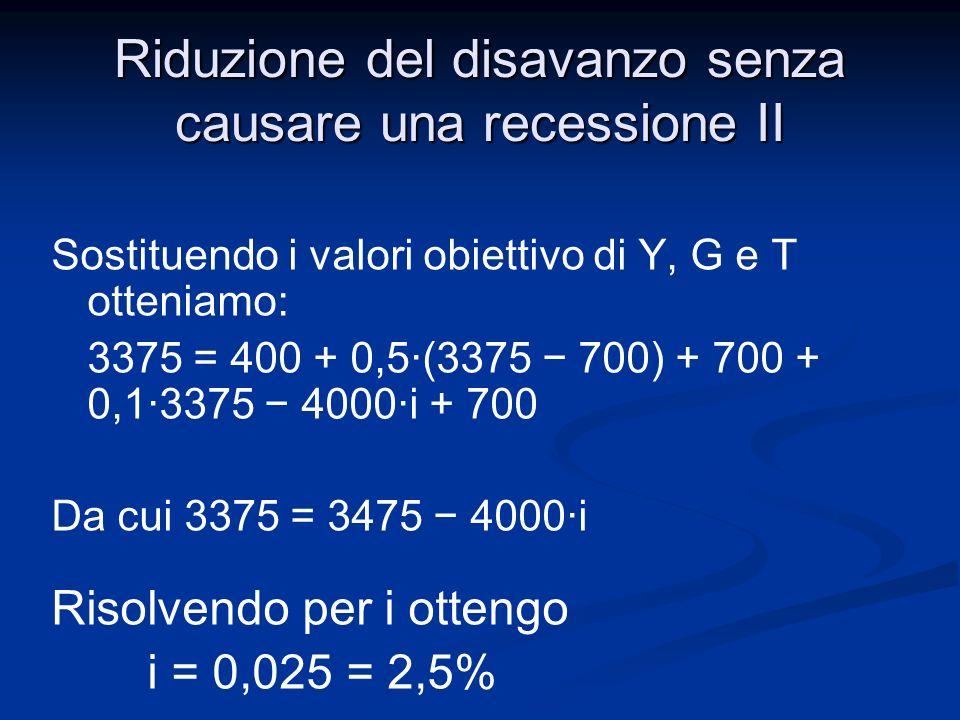 Riduzione del disavanzo senza causare una recessione II