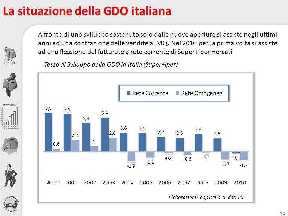 La situazione della GDO italiana