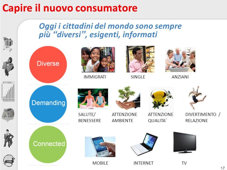 Capire il nuovo consumatore