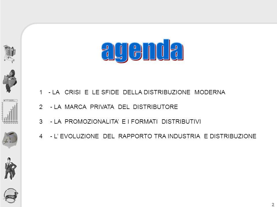 agenda - LA CRISI E LE SFIDE DELLA DISTRIBUZIONE MODERNA