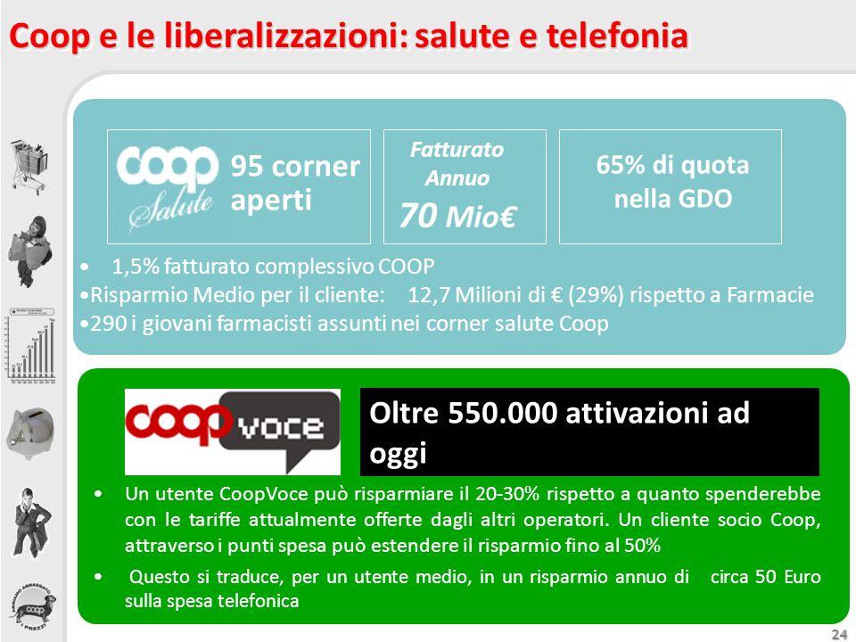 Coop e le liberalizzazioni: salute e telefonia