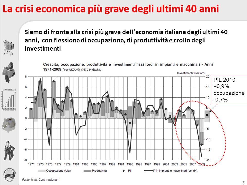 La crisi economica più grave degli ultimi 40 anni