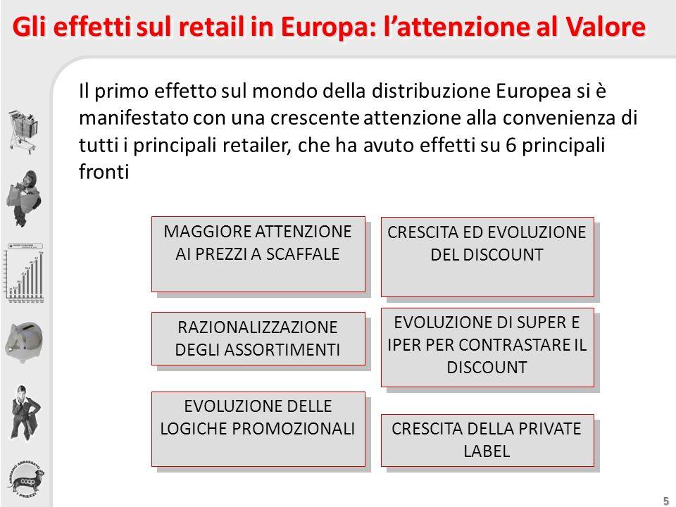 Gli effetti sul retail in Europa: l'attenzione al Valore