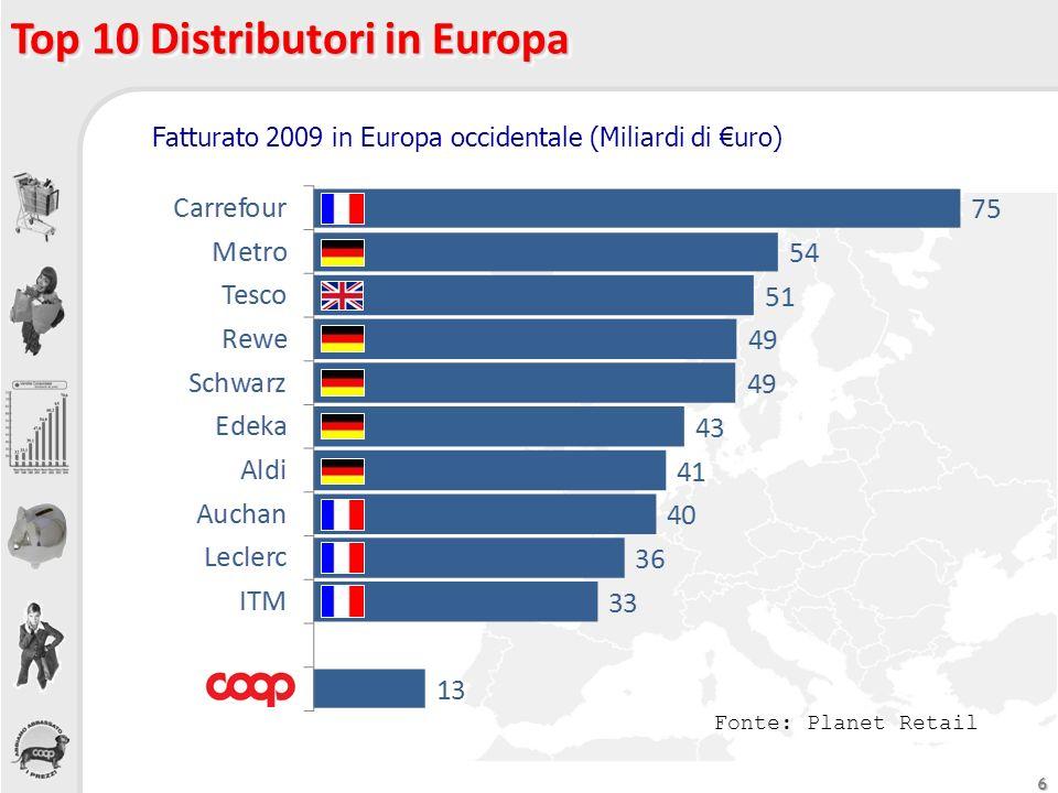 Top 10 Distributori in Europa