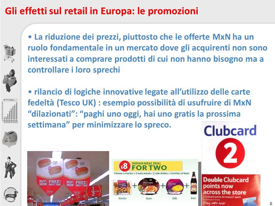 Gli effetti sul retail in Europa: le promozioni