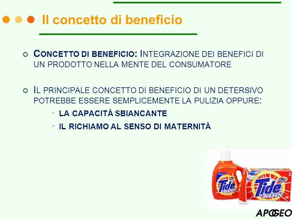 Il concetto di beneficio