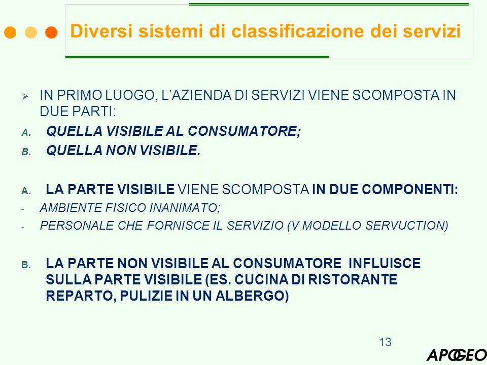 Diversi sistemi di classificazione dei servizi