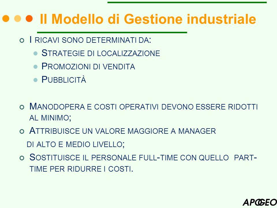 Il Modello di Gestione industriale