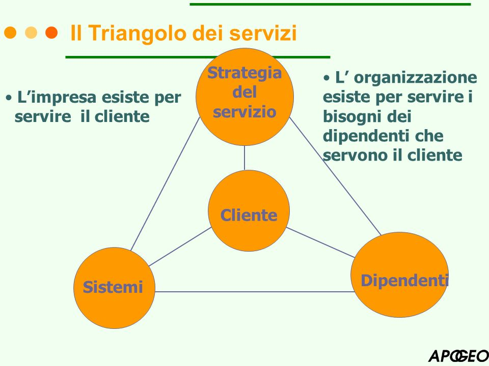 Il Triangolo dei servizi