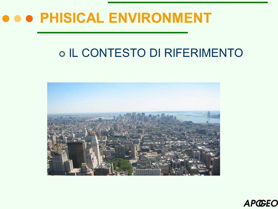 PHISICAL ENVIRONMENT IL CONTESTO DI RIFERIMENTO