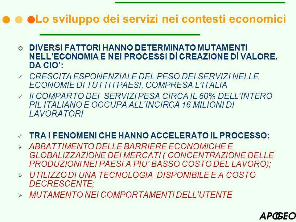 Lo sviluppo dei servizi nei contesti economici