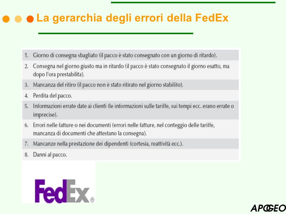 La gerarchia degli errori della FedEx