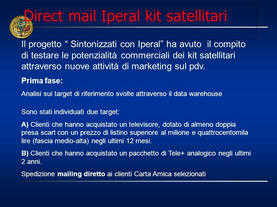 Direct mail Iperal kit satellitari