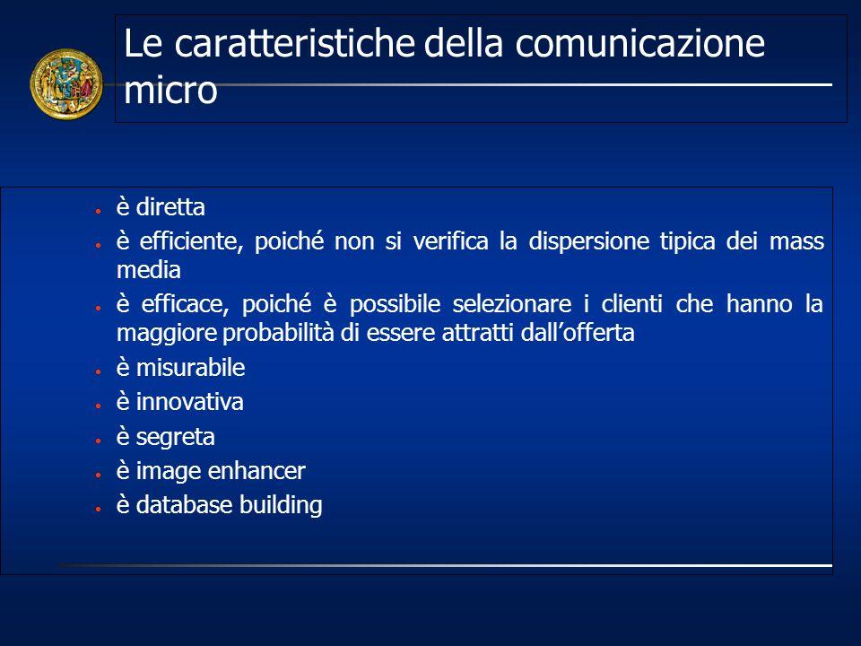 Le caratteristiche della comunicazione micro