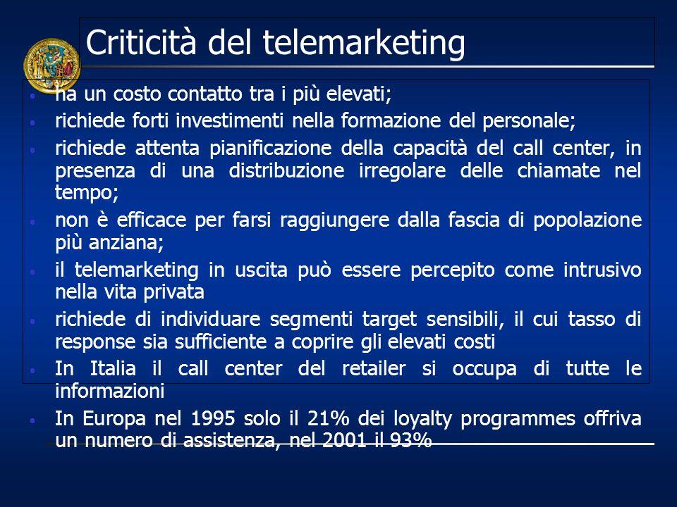 Criticità del telemarketing