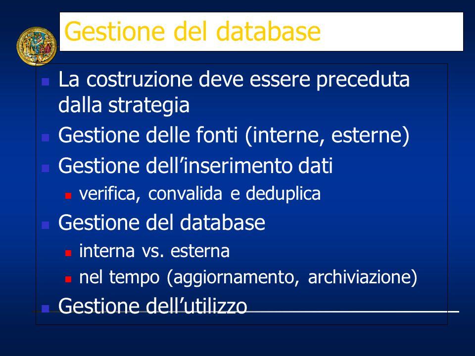 Gestione del databaseLa costruzione deve essere preceduta dalla strategia. Gestione delle fonti (interne, esterne)