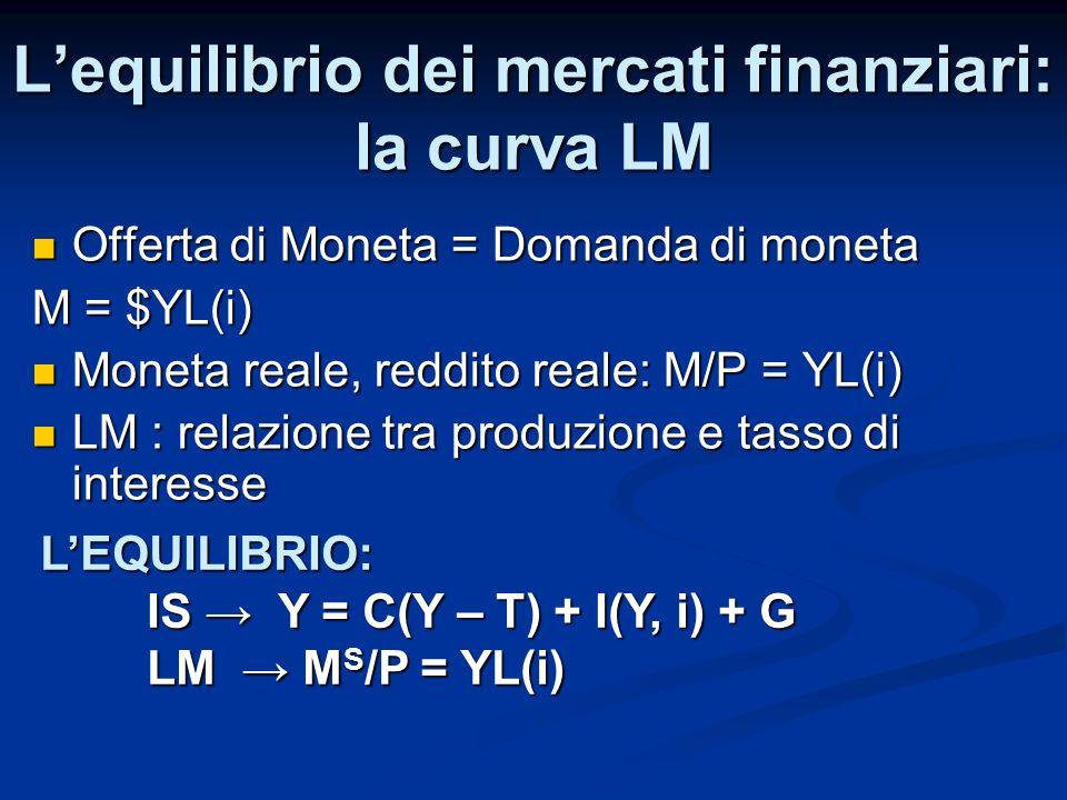 L'equilibrio dei mercati finanziari: la curva LM