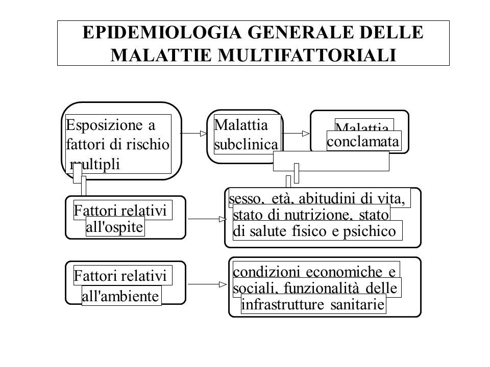 EPIDEMIOLOGIA GENERALE DELLE MALATTIE MULTIFATTORIALI