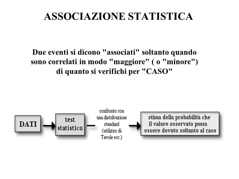 ASSOCIAZIONE STATISTICA