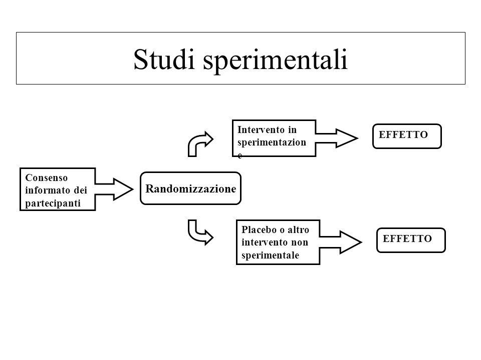 Studi sperimentali Randomizzazione Intervento in sperimentazione