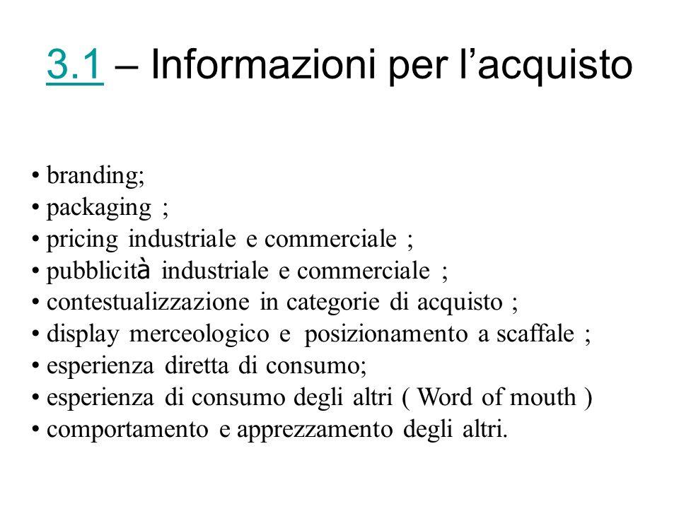3.1 – Informazioni per l'acquisto