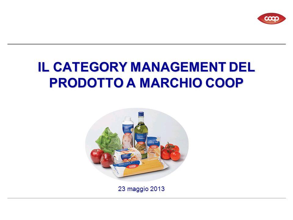 IL CATEGORY MANAGEMENT DEL PRODOTTO A MARCHIO COOP