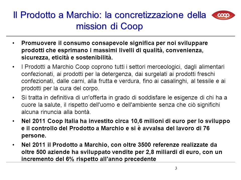 Il Prodotto a Marchio: la concretizzazione della mission di Coop