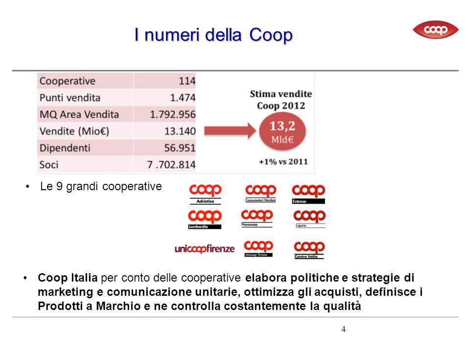 I numeri della Coop Le 9 grandi cooperative