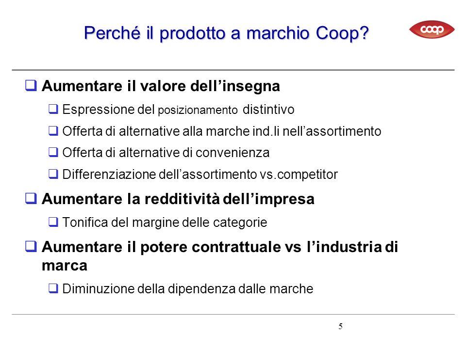 Perché il prodotto a marchio Coop