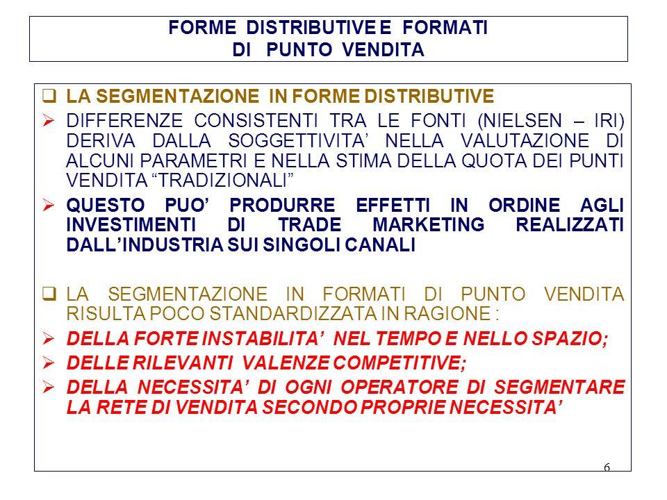FORME DISTRIBUTIVE E FORMATI DI PUNTO VENDITA