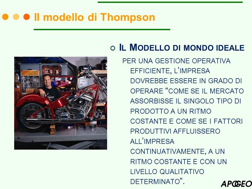 Il modello di Thompson Il Modello di mondo ideale