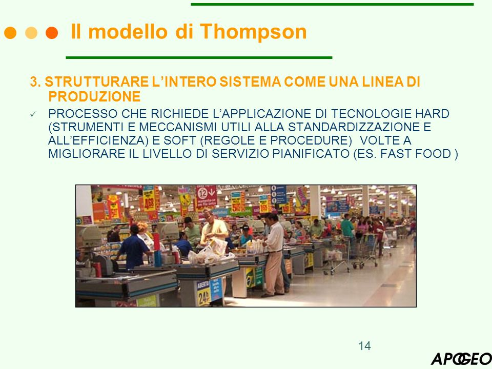 Il modello di Thompson 3. STRUTTURARE L'INTERO SISTEMA COME UNA LINEA DI PRODUZIONE.