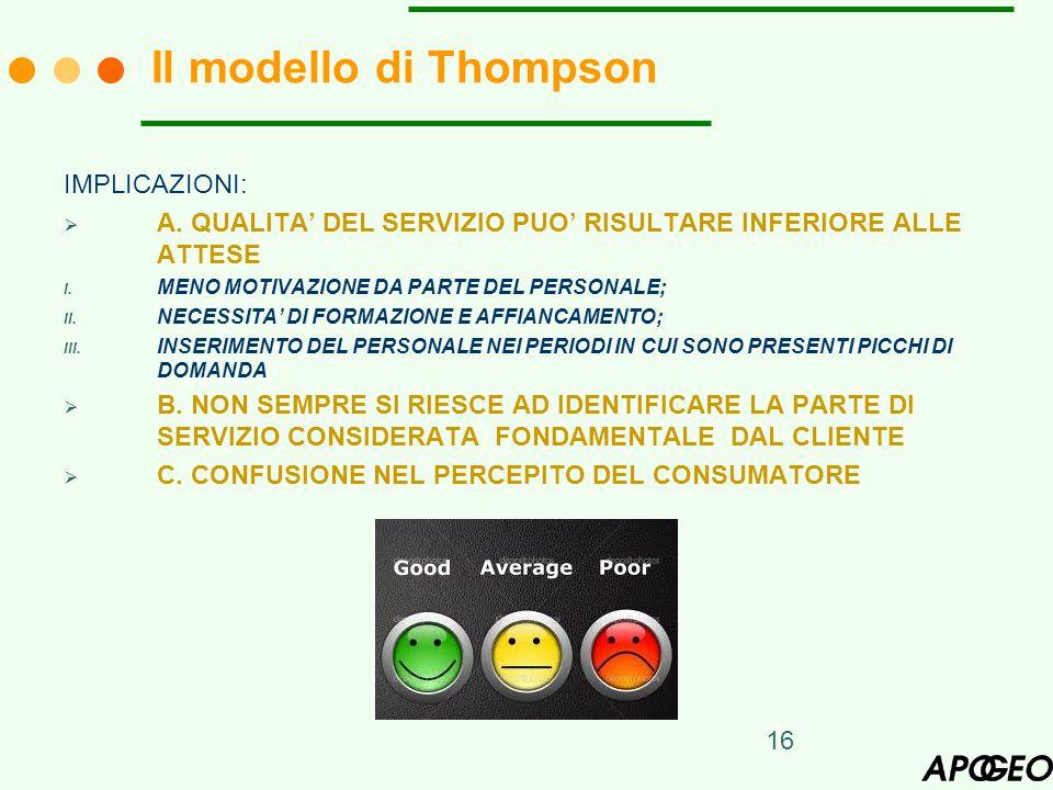 Il modello di Thompson IMPLICAZIONI: