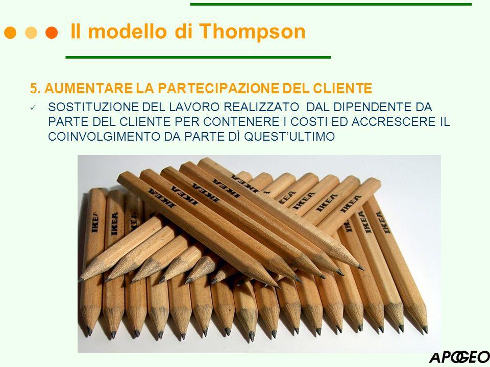 Il modello di Thompson 5. AUMENTARE LA PARTECIPAZIONE DEL CLIENTE