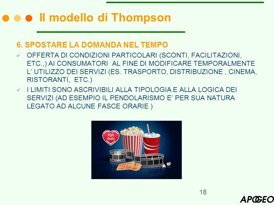 Il modello di Thompson 6. SPOSTARE LA DOMANDA NEL TEMPO