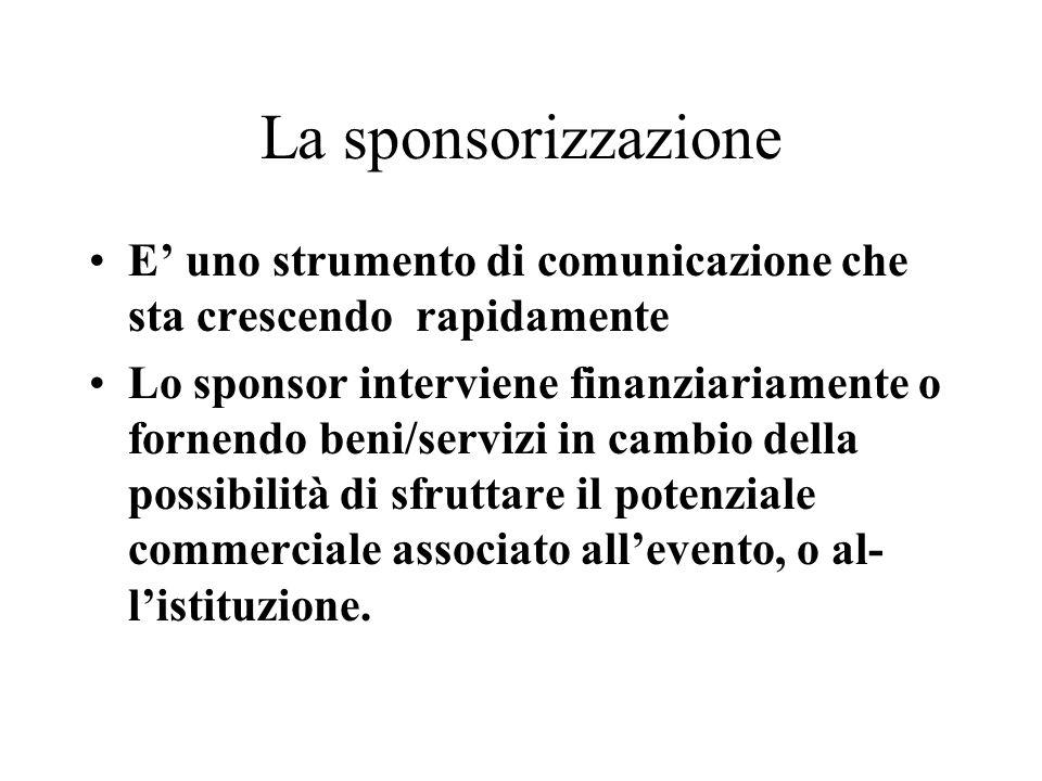 La sponsorizzazione E' uno strumento di comunicazione che sta crescendo rapidamente.