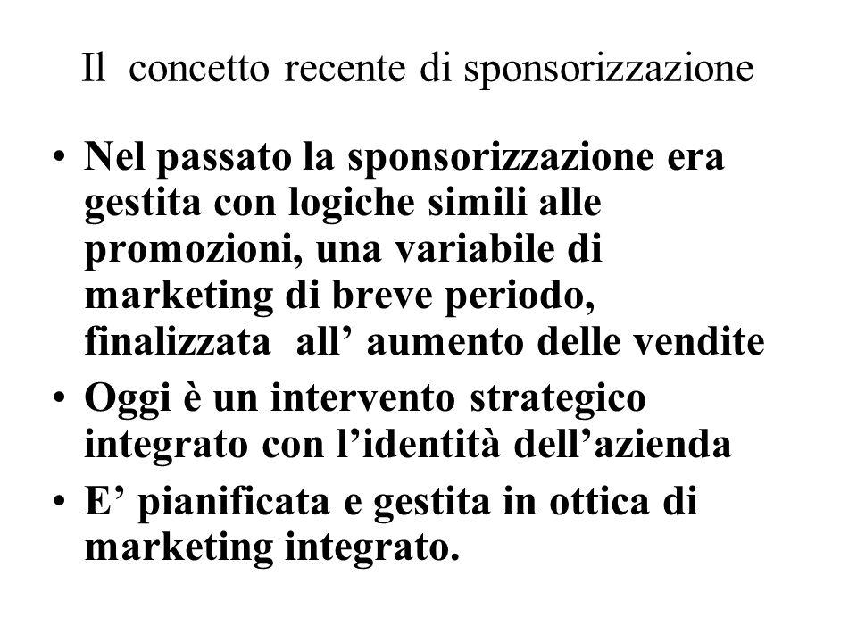Il concetto recente di sponsorizzazione