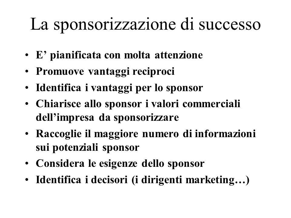 La sponsorizzazione di successo