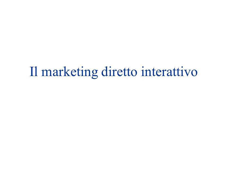 Il marketing diretto interattivo